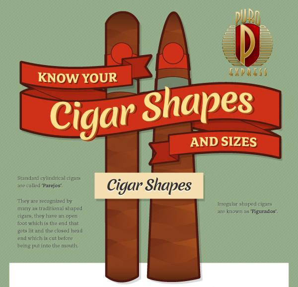 Cuban Cigar Shapes & Sizes