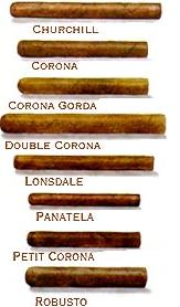 Cigar Shapes